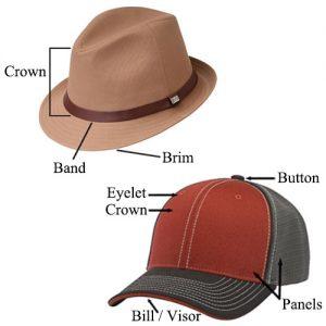 Bagian Bagian Topi